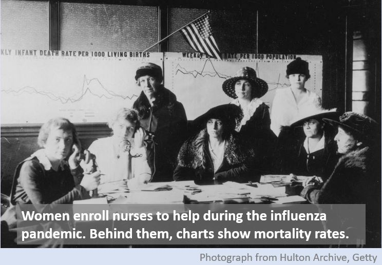 Women enroll nurses during Spanish influenza