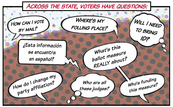 voter questions, league of women voters, elections, voting, education