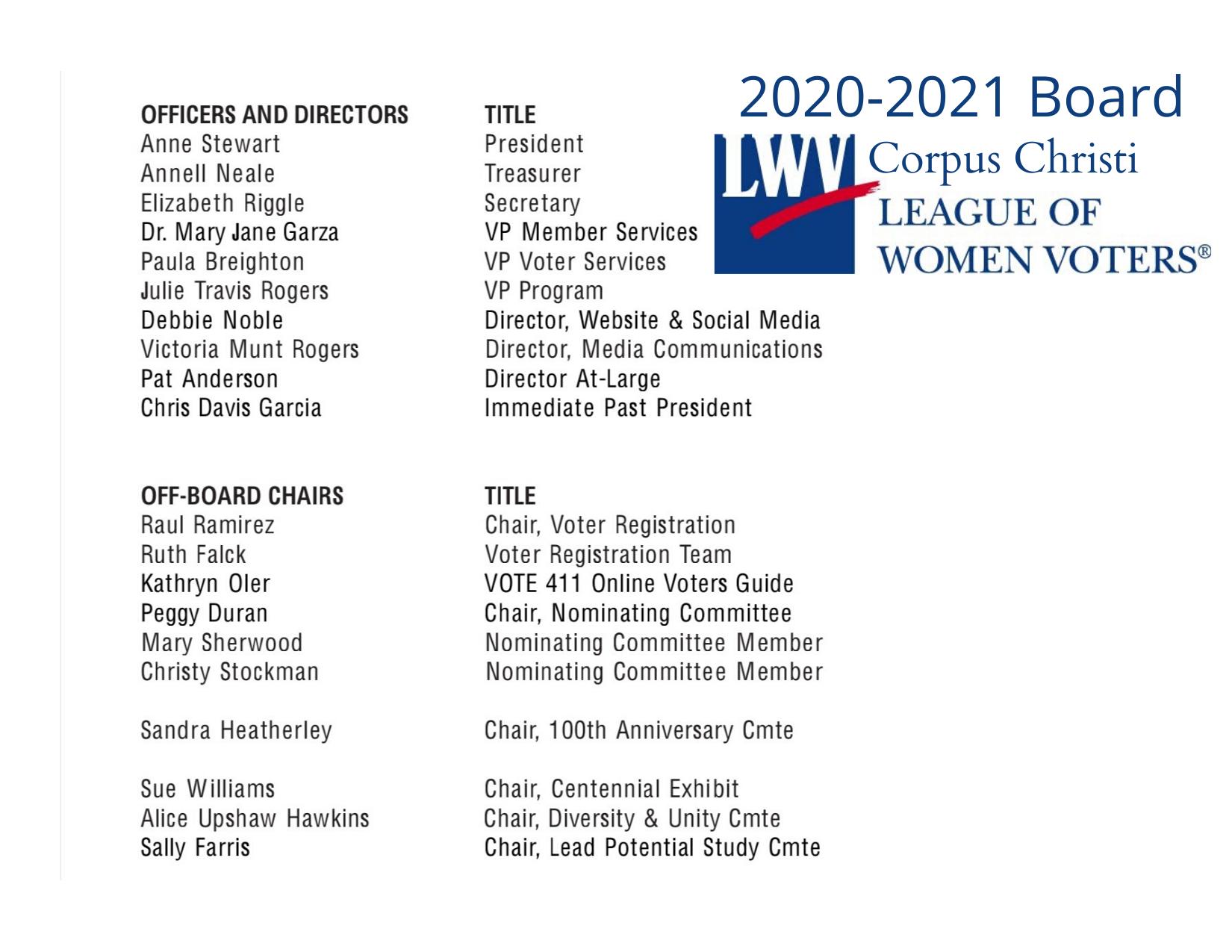 2020 Board Member List