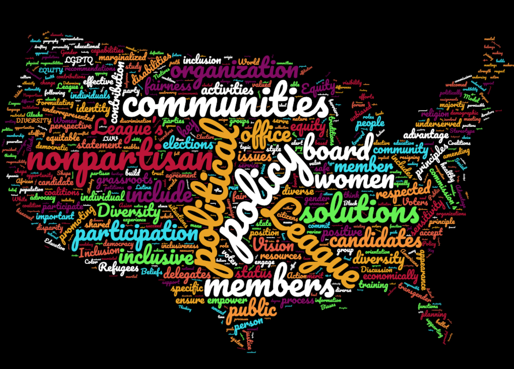 word cloud picture of League vision, beliefs, values, in a map of the US