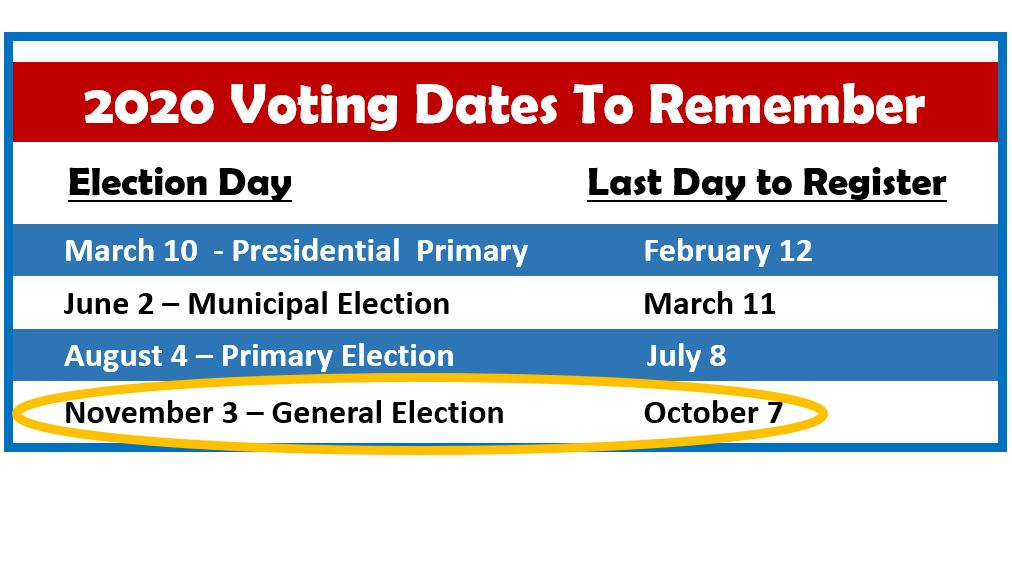 MO election dates to remember