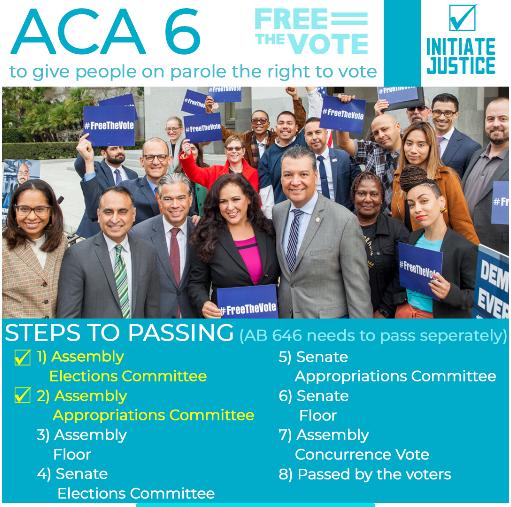 ACA 6 Free the Vote