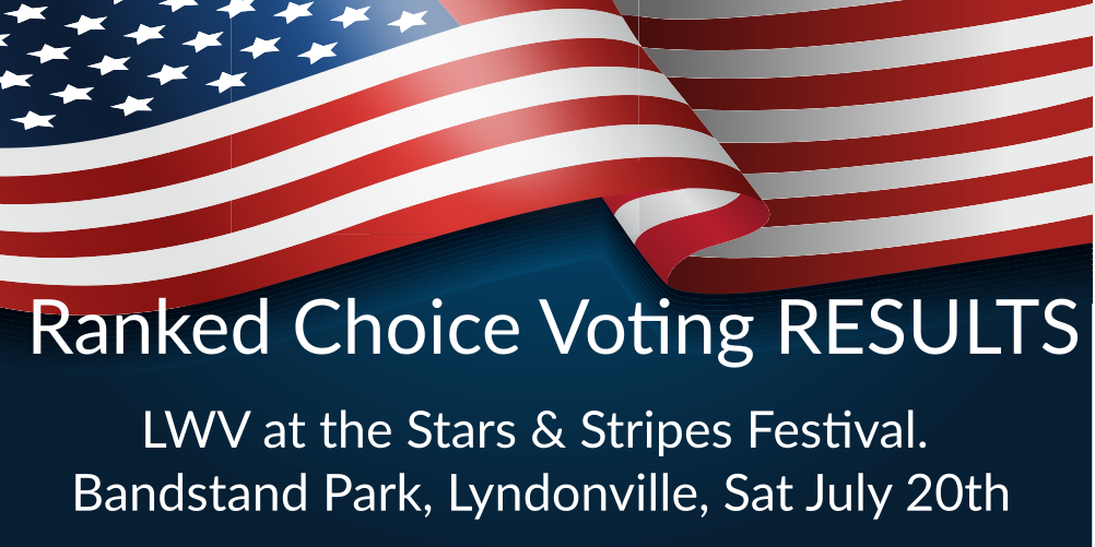 Results of our Ranked Choice Voting activity at the Stars and Stripes 2019