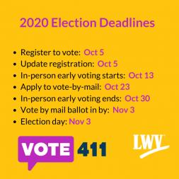 2020 Important Election Dates