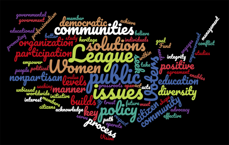 LWVUSA vision, beliefs, and intentions word cloud