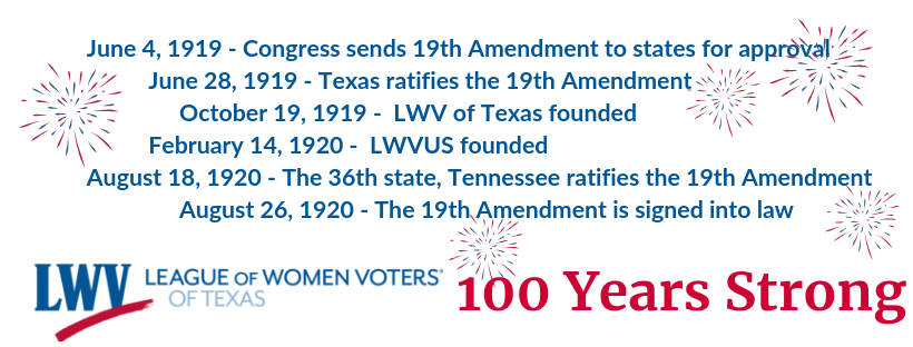 Historic voting dates in Texas