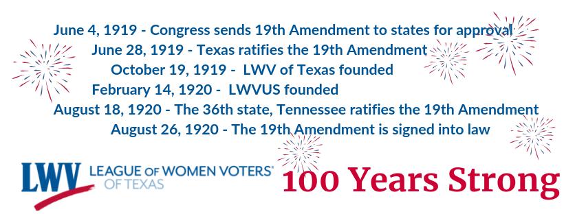 Historic voting dates in Texas
