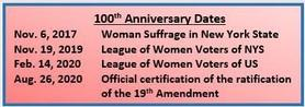 Suffrage anniversary dates