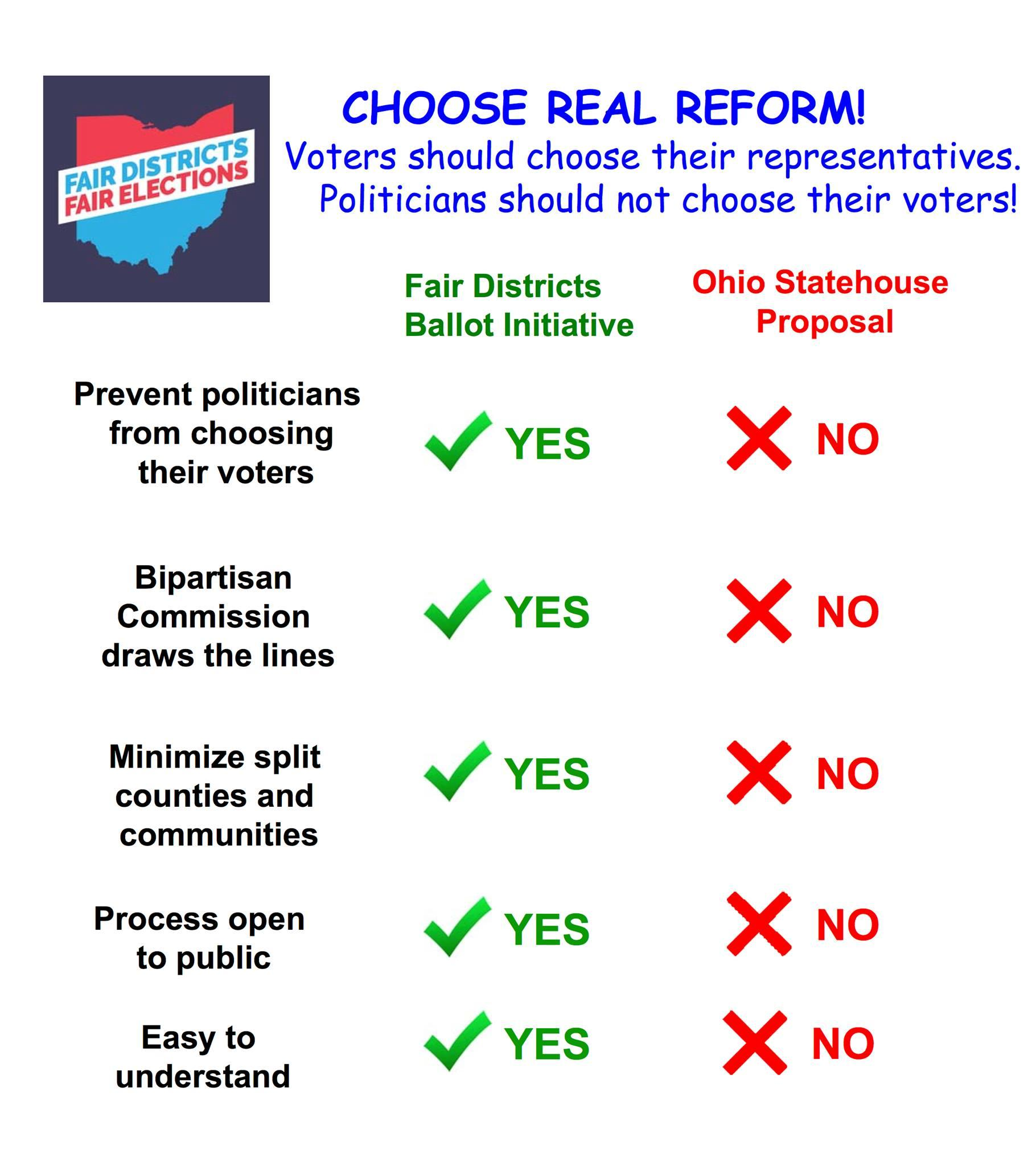Compare District Reform Plans