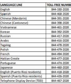Census Help Phone Numbers