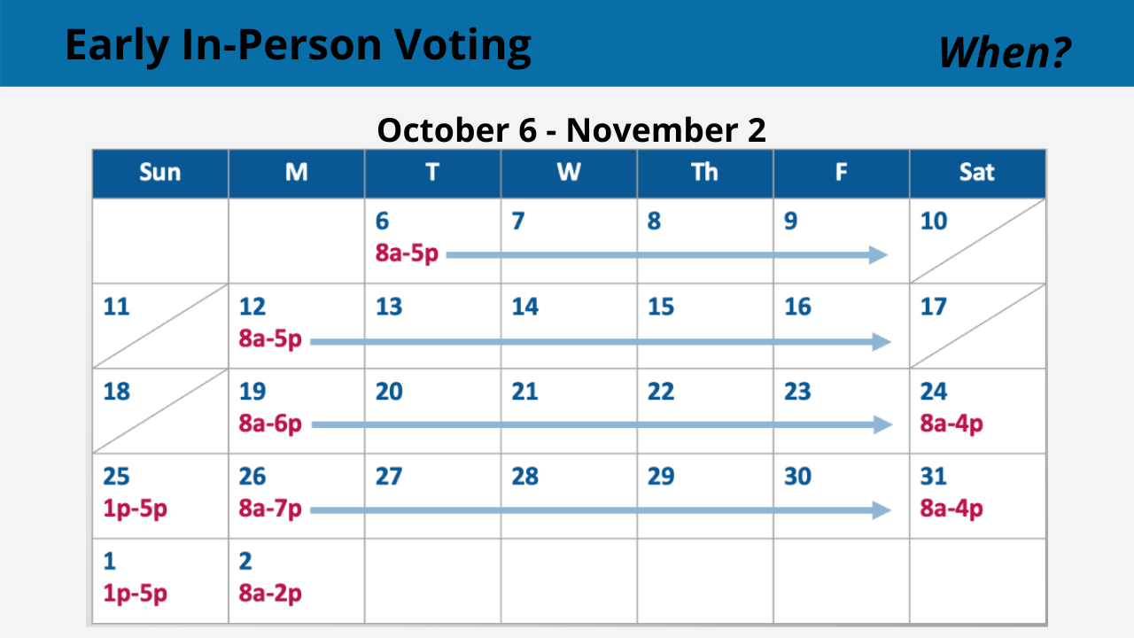Early Voting Calendar