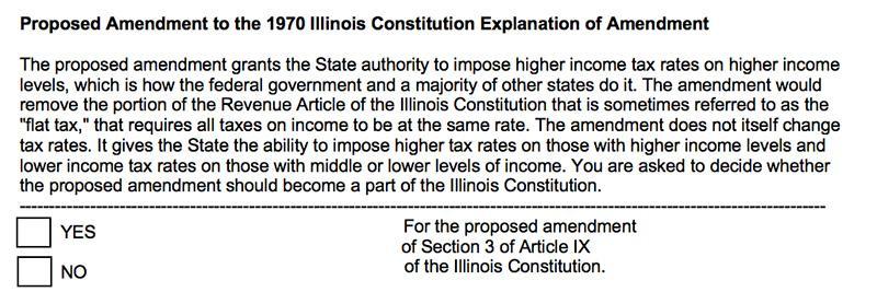 Ballot for Fair Tax Amendment