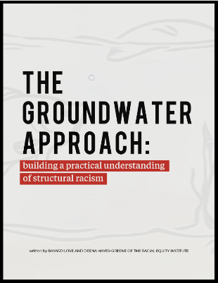 Groundwater Training on Racism