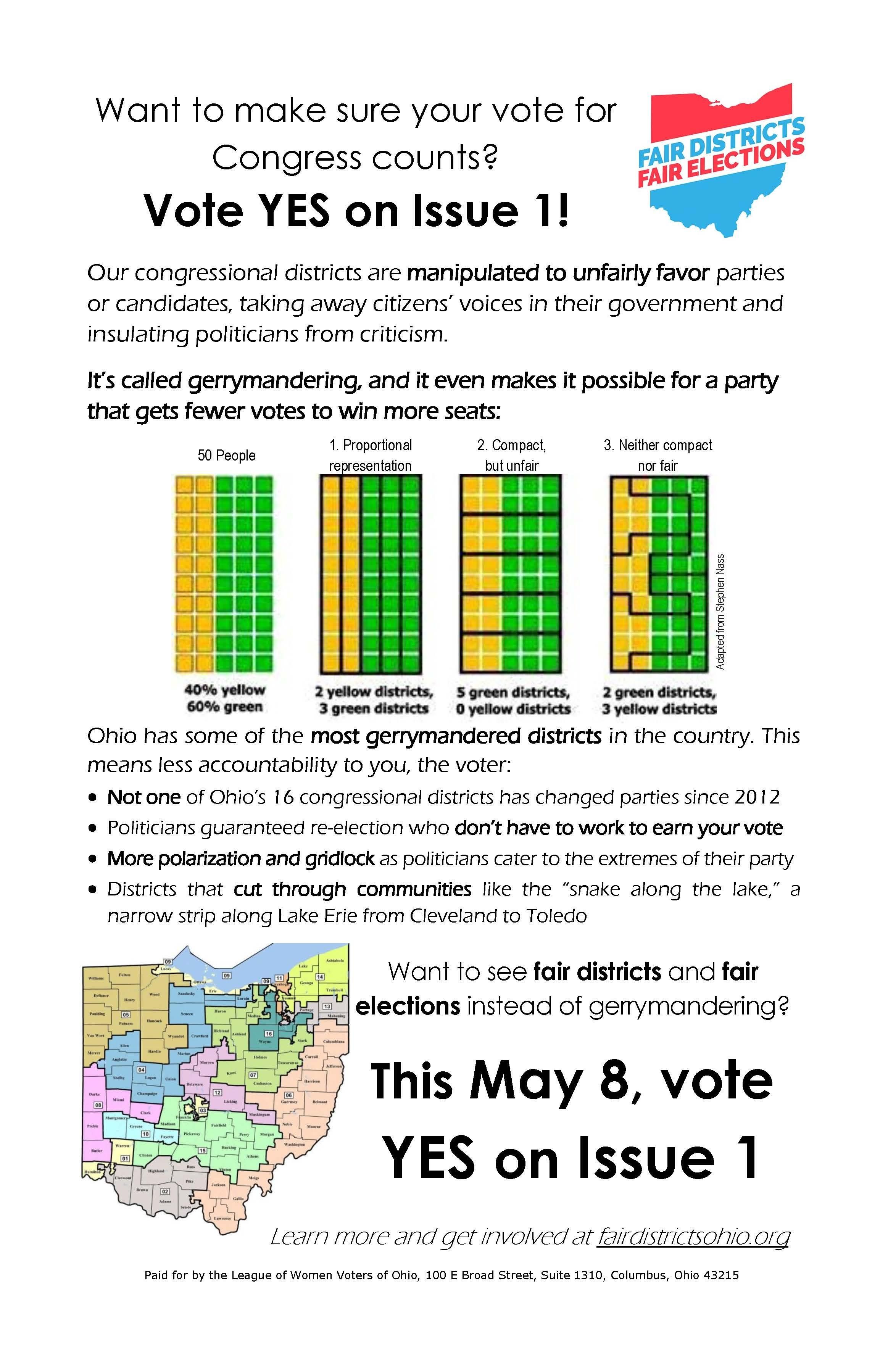 Make sure your vote for congress counts Vote YES on Issue 1