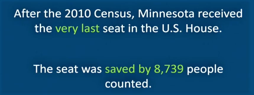 In 2010, Minnesota received the last seat in the US House