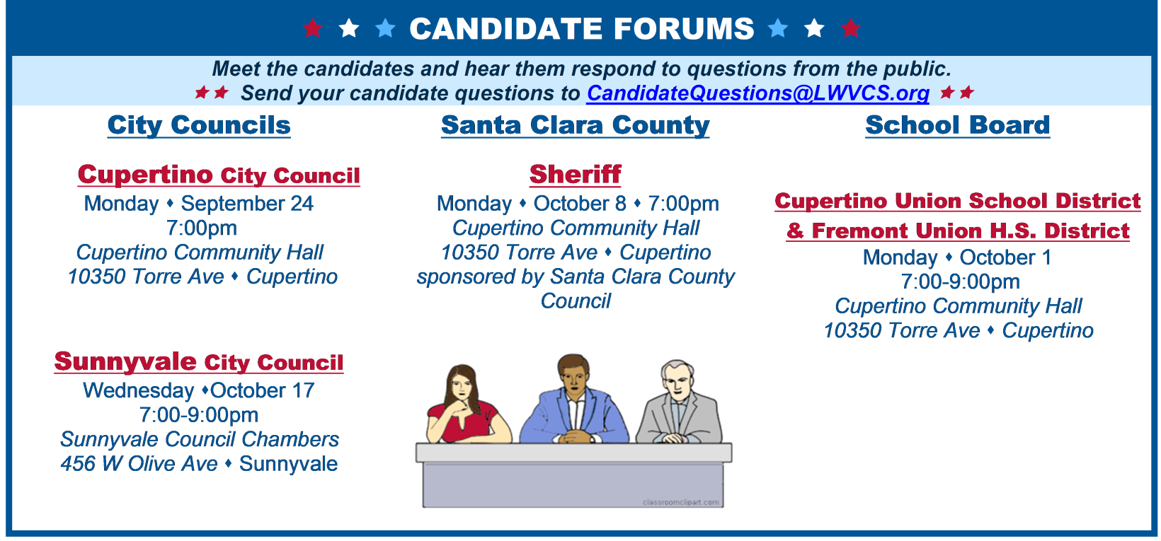 Candidate Forums Nov. 2018 Cupertino-Sunnyvale