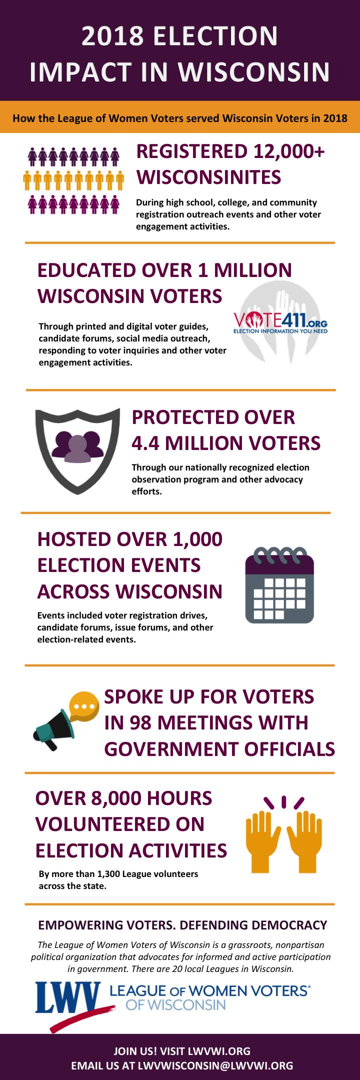 2018 Election Impact