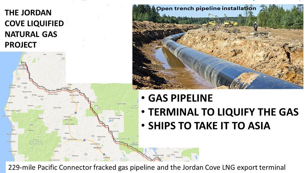 Pipeline Route across Oregon