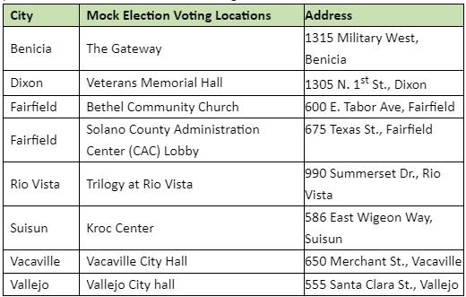 Mock Election Solano County