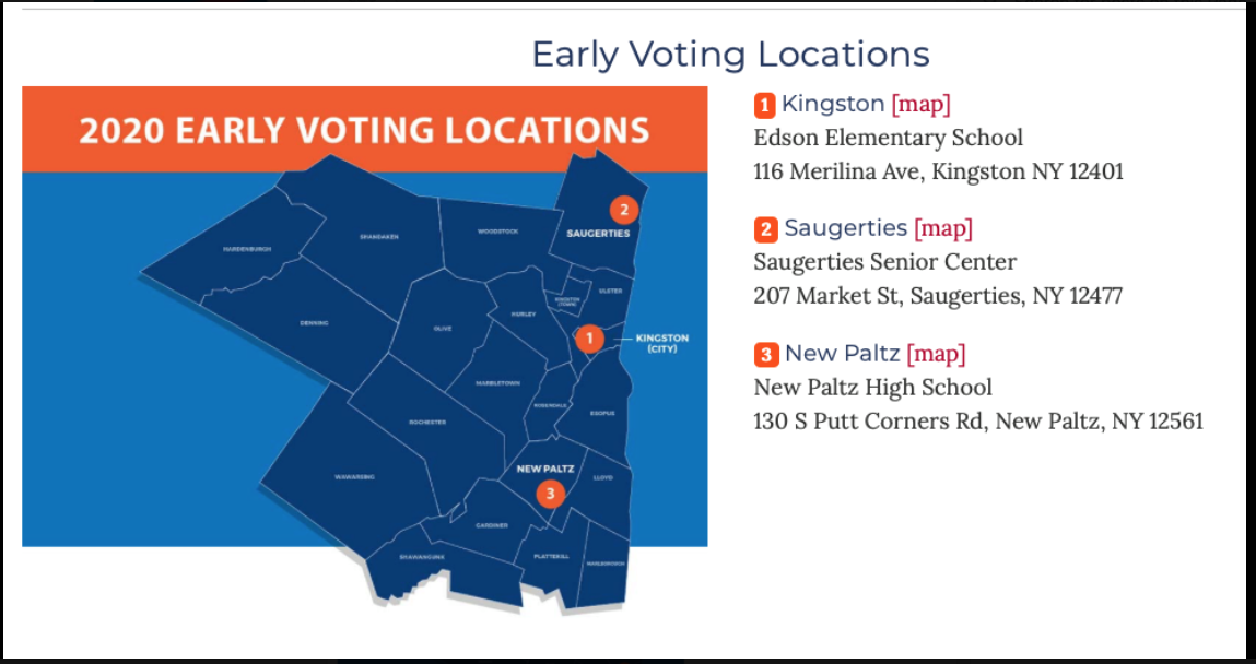 early voting locations Ulster