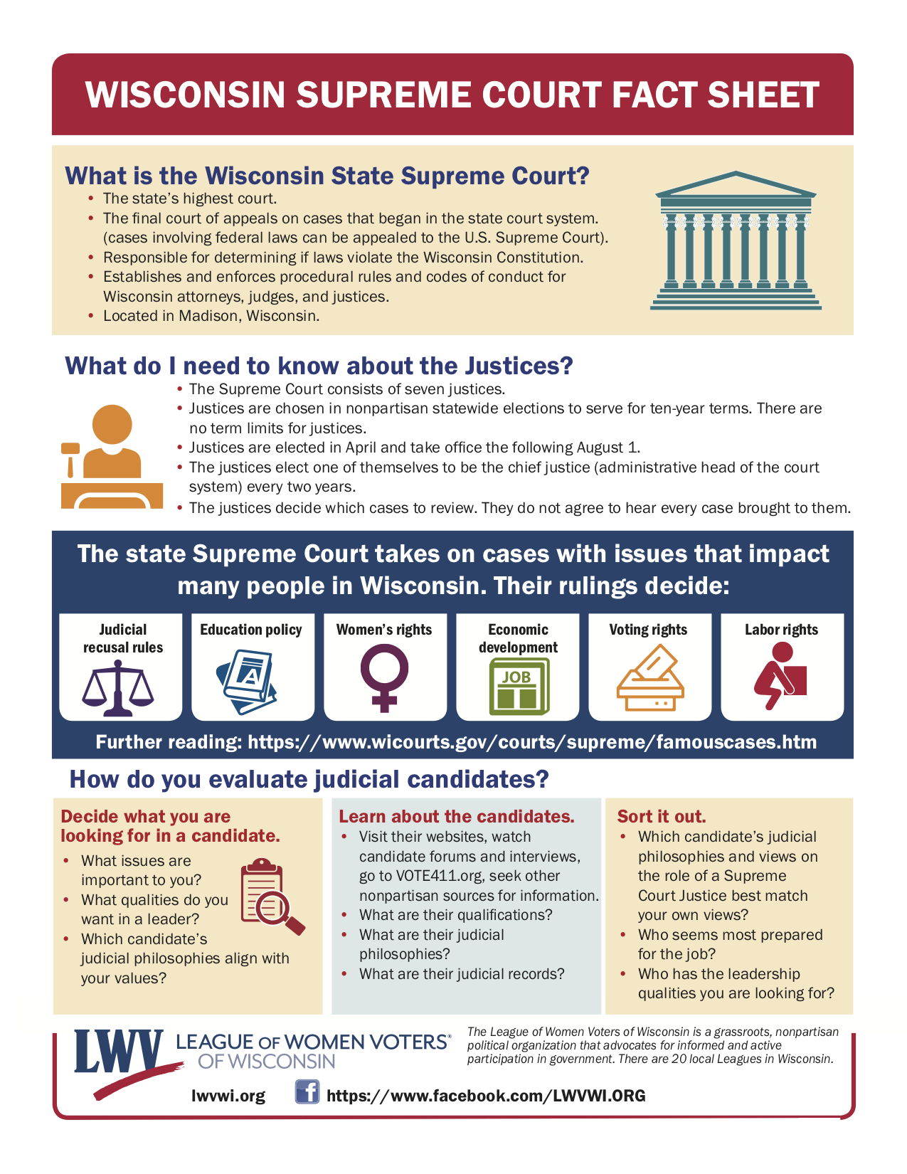 WI Supreme Court Fact Sheet (1)