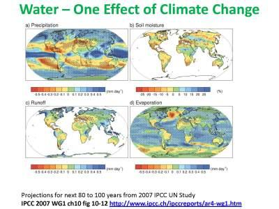 Water - One Effect of Climate Change