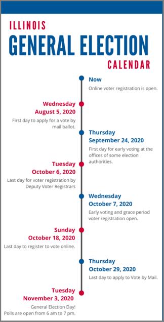 Nov Election Timeline