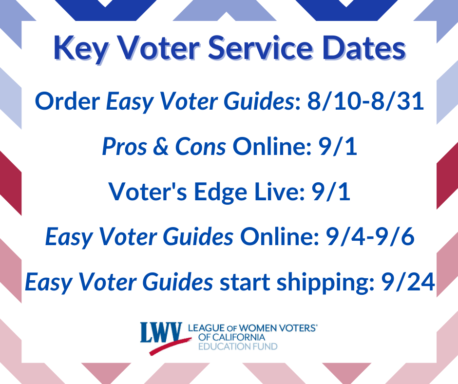 voter service publication dates