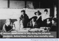 Women enroll nurses during Spanish influenza