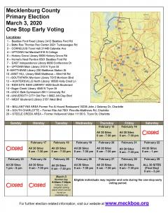 Early Voting Details for March 3rd Primary