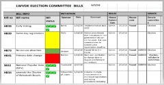graphic shows a color-coded spreadsheet with bill statuses
