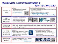 2020 Nov College Info