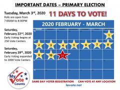 Important Primary Dates