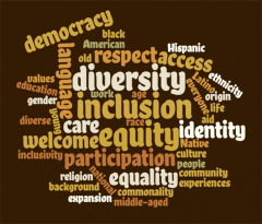 Image-word cloud-on diversity, equity, and inclusion