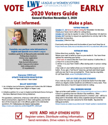 Early Voting Guide by LWVMA