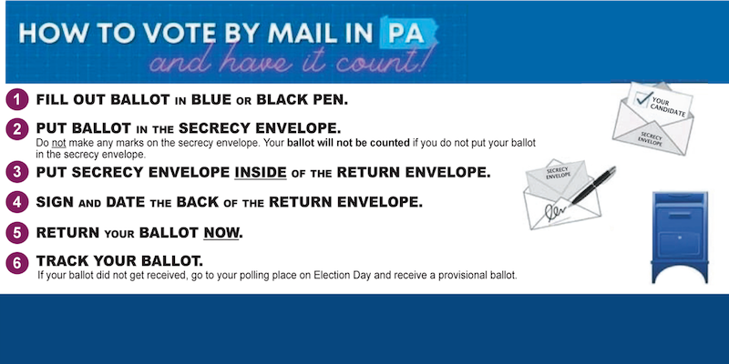 How to Vote Using a Mail-In Ballot