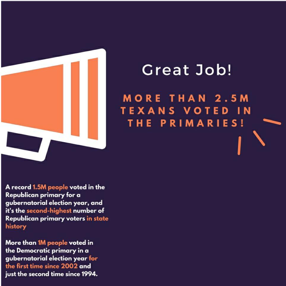 Great Job Primary 2018